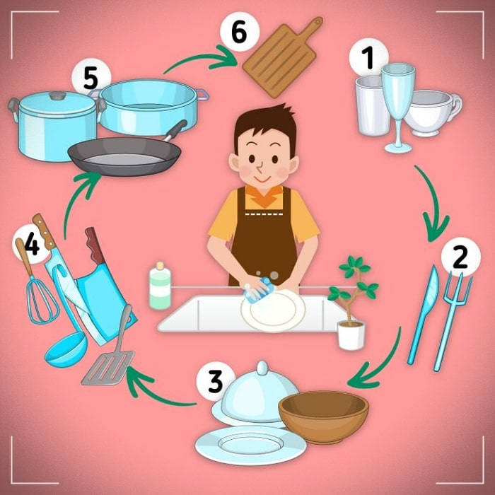 errores más comunes al lavar los platos